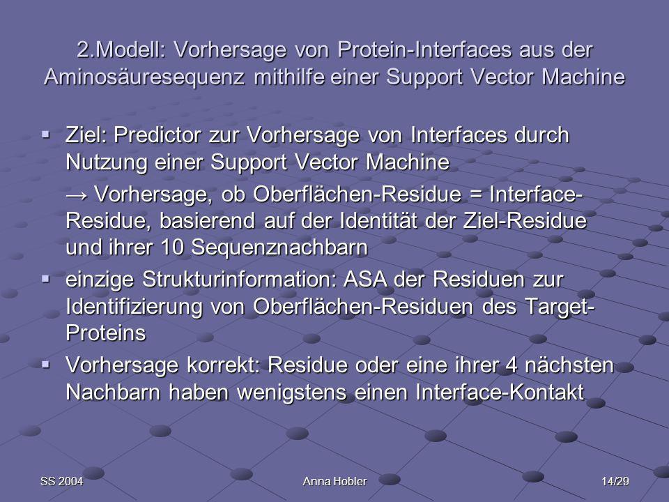 14/29SS 2004Anna Hobler 2.Modell: Vorhersage von Protein-Interfaces aus der Aminosäuresequenz mithilfe einer Support Vector Machine Ziel: Predictor zur Vorhersage von Interfaces durch Nutzung einer Support Vector Machine Ziel: Predictor zur Vorhersage von Interfaces durch Nutzung einer Support Vector Machine Vorhersage, ob Oberflächen-Residue = Interface- Residue, basierend auf der Identität der Ziel-Residue und ihrer 10 Sequenznachbarn Vorhersage, ob Oberflächen-Residue = Interface- Residue, basierend auf der Identität der Ziel-Residue und ihrer 10 Sequenznachbarn einzige Strukturinformation: ASA der Residuen zur Identifizierung von Oberflächen-Residuen des Target- Proteins einzige Strukturinformation: ASA der Residuen zur Identifizierung von Oberflächen-Residuen des Target- Proteins Vorhersage korrekt: Residue oder eine ihrer 4 nächsten Nachbarn haben wenigstens einen Interface-Kontakt Vorhersage korrekt: Residue oder eine ihrer 4 nächsten Nachbarn haben wenigstens einen Interface-Kontakt