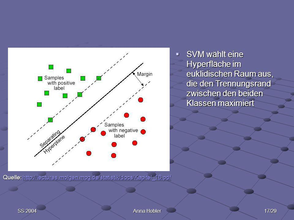 17/29SS 2004Anna Hobler Quelle: http://lectures.molgen.mpg.de/statistik/docs/Kapitel_16.pdf http://lectures.molgen.mpg.de/statistik/docs/Kapitel_16.pdf SVM wählt eine Hyperfläche im euklidischen Raum aus, die den Trennungsrand zwischen den beiden Klassen maximiert SVM wählt eine Hyperfläche im euklidischen Raum aus, die den Trennungsrand zwischen den beiden Klassen maximiert