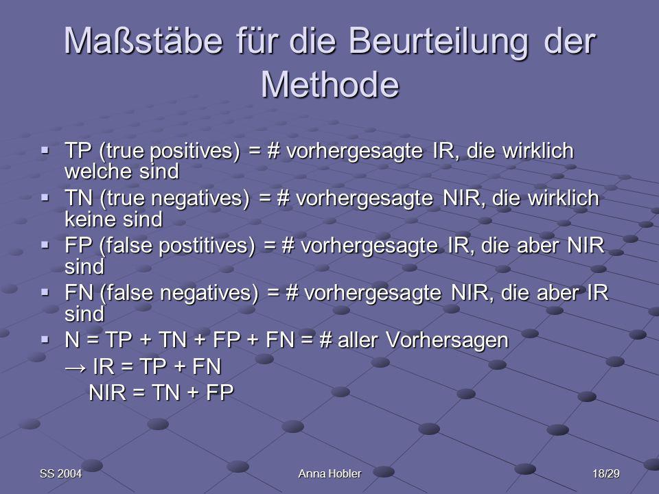 18/29SS 2004Anna Hobler Maßstäbe für die Beurteilung der Methode TP (true positives) = # vorhergesagte IR, die wirklich welche sind TP (true positives) = # vorhergesagte IR, die wirklich welche sind TN (true negatives) = # vorhergesagte NIR, die wirklich keine sind TN (true negatives) = # vorhergesagte NIR, die wirklich keine sind FP (false postitives) = # vorhergesagte IR, die aber NIR sind FP (false postitives) = # vorhergesagte IR, die aber NIR sind FN (false negatives) = # vorhergesagte NIR, die aber IR sind FN (false negatives) = # vorhergesagte NIR, die aber IR sind N = TP + TN + FP + FN = # aller Vorhersagen N = TP + TN + FP + FN = # aller Vorhersagen IR = TP + FN IR = TP + FN NIR = TN + FP NIR = TN + FP