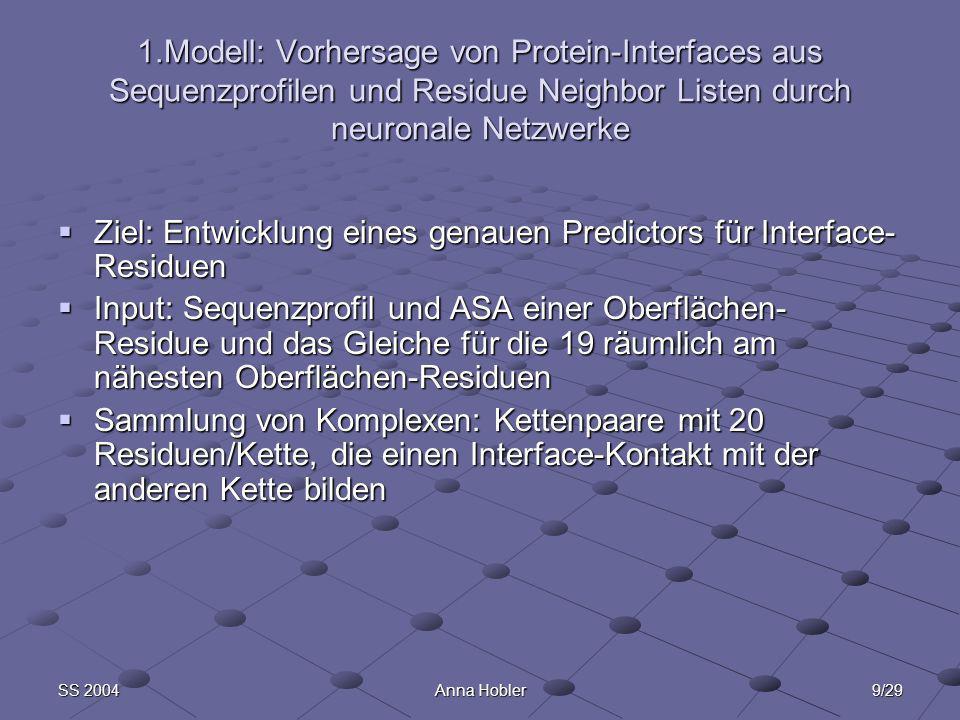 9/29SS 2004Anna Hobler 1.Modell: Vorhersage von Protein-Interfaces aus Sequenzprofilen und Residue Neighbor Listen durch neuronale Netzwerke Ziel: Entwicklung eines genauen Predictors für Interface- Residuen Ziel: Entwicklung eines genauen Predictors für Interface- Residuen Input: Sequenzprofil und ASA einer Oberflächen- Residue und das Gleiche für die 19 räumlich am nähesten Oberflächen-Residuen Input: Sequenzprofil und ASA einer Oberflächen- Residue und das Gleiche für die 19 räumlich am nähesten Oberflächen-Residuen Sammlung von Komplexen: Kettenpaare mit 20 Residuen/Kette, die einen Interface-Kontakt mit der anderen Kette bilden Sammlung von Komplexen: Kettenpaare mit 20 Residuen/Kette, die einen Interface-Kontakt mit der anderen Kette bilden