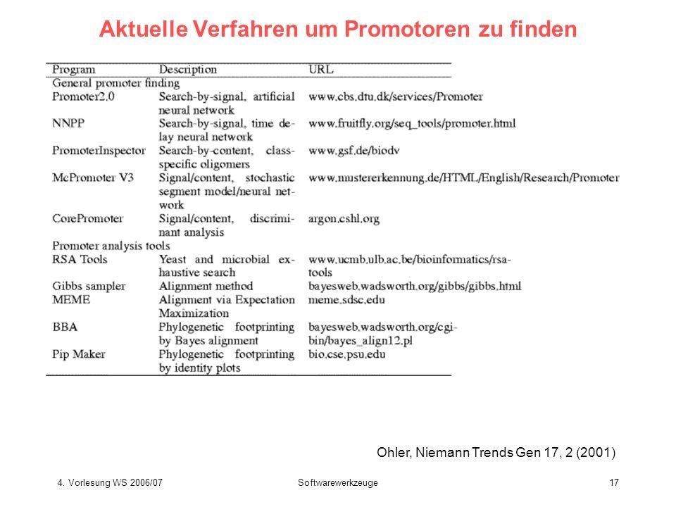 4. Vorlesung WS 2006/07Softwarewerkzeuge17 Aktuelle Verfahren um Promotoren zu finden Ohler, Niemann Trends Gen 17, 2 (2001)
