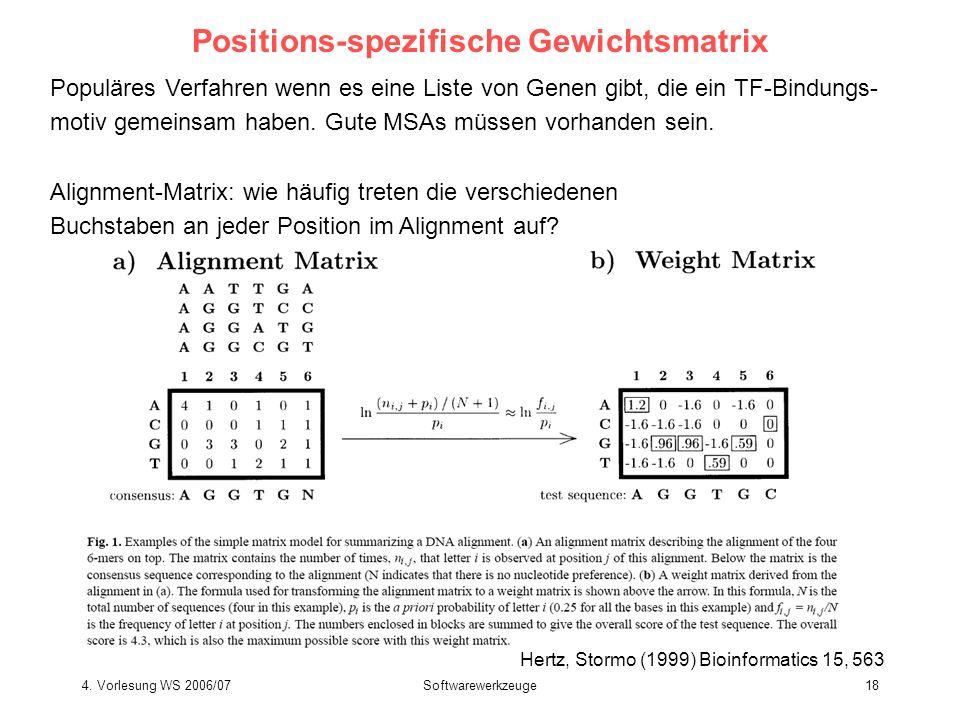 4. Vorlesung WS 2006/07Softwarewerkzeuge18 Positions-spezifische Gewichtsmatrix Populäres Verfahren wenn es eine Liste von Genen gibt, die ein TF-Bind