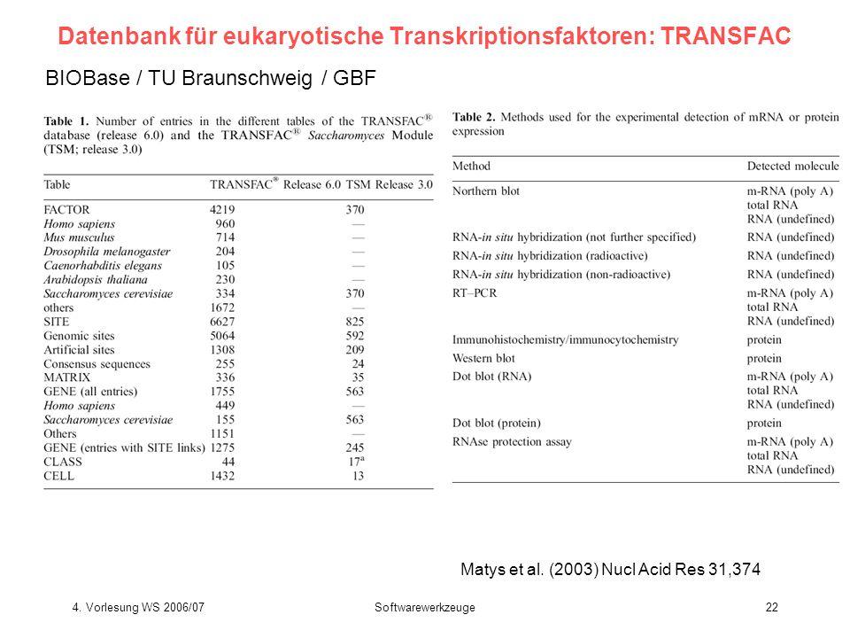 4. Vorlesung WS 2006/07Softwarewerkzeuge22 Datenbank für eukaryotische Transkriptionsfaktoren: TRANSFAC BIOBase / TU Braunschweig / GBF Matys et al. (