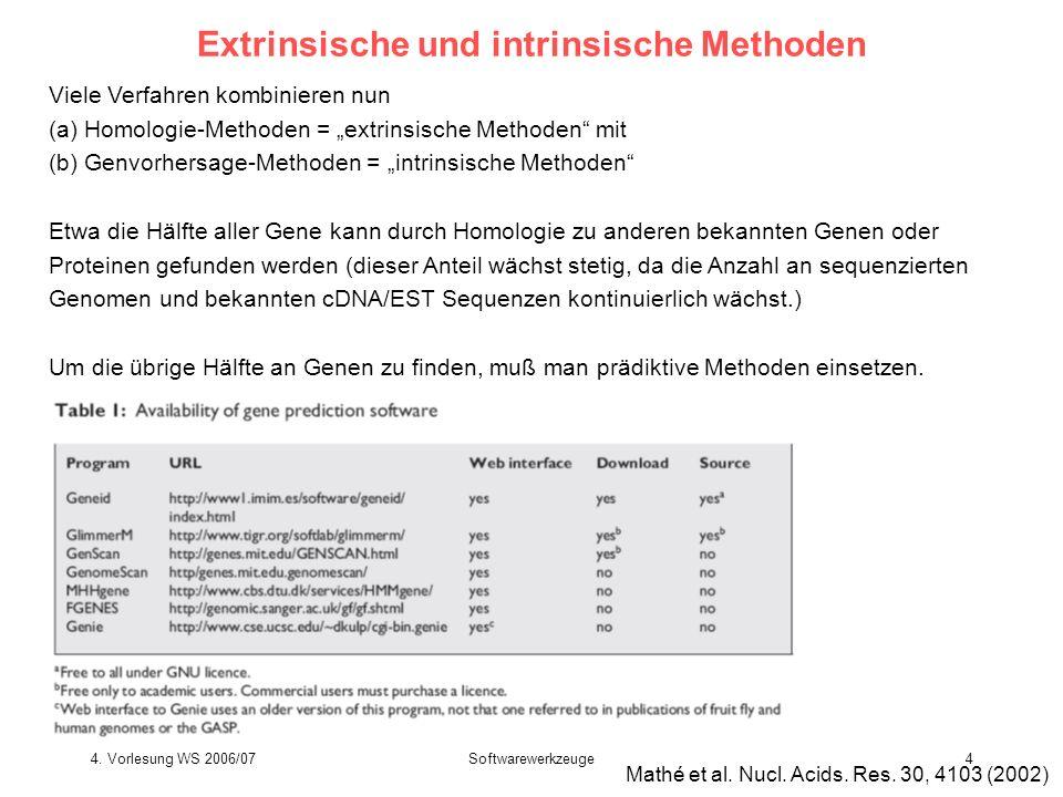 4. Vorlesung WS 2006/07Softwarewerkzeuge4 Extrinsische und intrinsische Methoden Viele Verfahren kombinieren nun (a) Homologie-Methoden = extrinsische