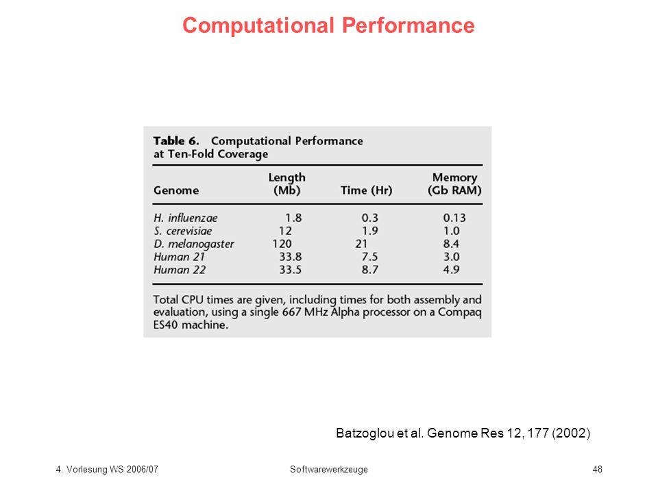 4. Vorlesung WS 2006/07Softwarewerkzeuge48 Computational Performance Batzoglou et al. Genome Res 12, 177 (2002)