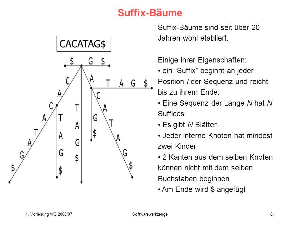 4. Vorlesung WS 2006/07Softwarewerkzeuge61 Suffix-B ä ume CACATAG$ Suffix-Bäume sind seit über 20 Jahren wohl etabliert. Einige ihrer Eigenschaften: e