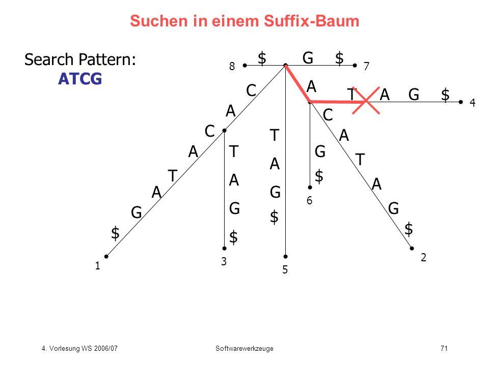 4. Vorlesung WS 2006/07Softwarewerkzeuge71 Suchen in einem Suffix-Baum C A T C A G $ A T C A G $ T T A G $ G $ A A TG$A G $ G$$ 1 2 3 4 5 6 78 A Searc