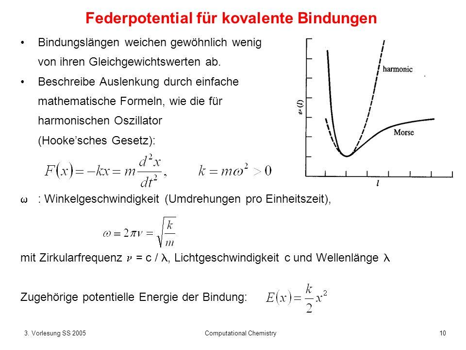 103. Vorlesung SS 2005 Computational Chemistry Federpotential für kovalente Bindungen Bindungslängen weichen gewöhnlich wenig von ihren Gleichgewichts