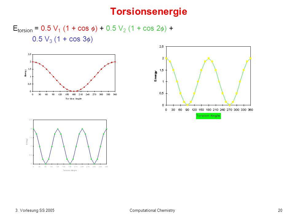 203. Vorlesung SS 2005 Computational Chemistry E torsion = 0.5 V 1 (1 + cos ) + 0.5 V 2 (1 + cos 2 ) + 0.5 V 3 (1 + cos 3 ) Torsionsenergie