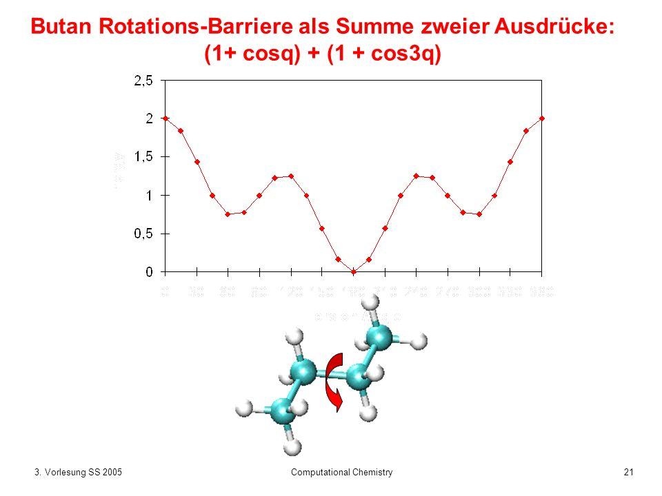 213. Vorlesung SS 2005 Computational Chemistry Butan Rotations-Barriere als Summe zweier Ausdrücke: (1+ cosq) + (1 + cos3q)