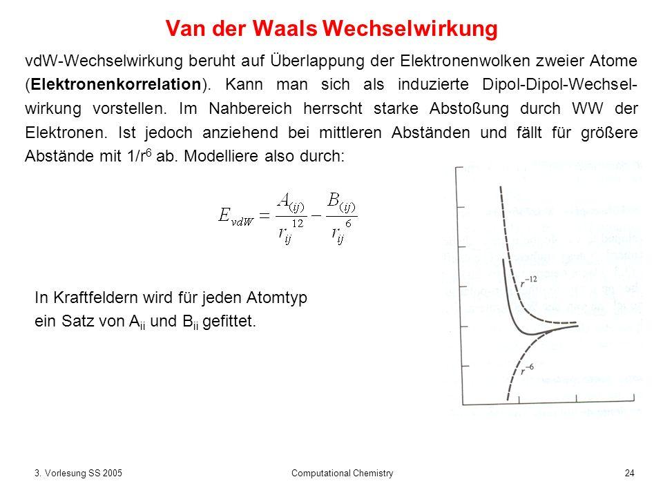 243. Vorlesung SS 2005 Computational Chemistry Van der Waals Wechselwirkung vdW-Wechselwirkung beruht auf Überlappung der Elektronenwolken zweier Atom