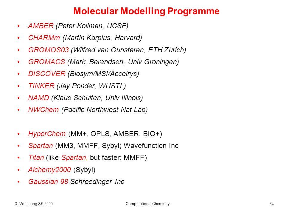 343. Vorlesung SS 2005 Computational Chemistry Molecular Modelling Programme AMBER (Peter Kollman, UCSF) CHARMm (Martin Karplus, Harvard) GROMOS03 (Wi