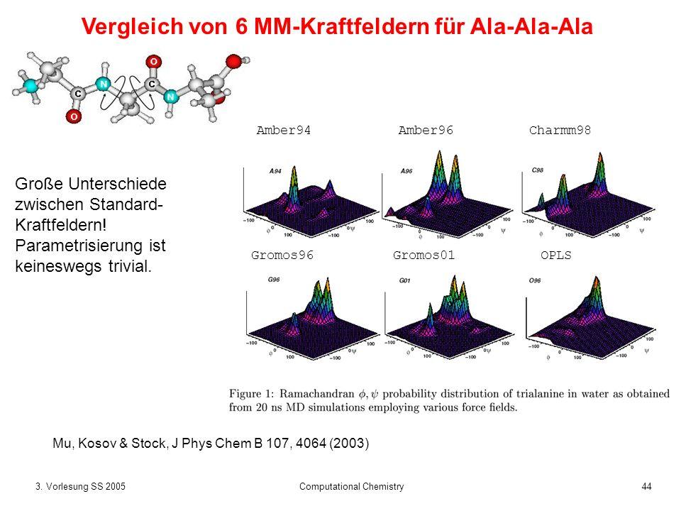 443. Vorlesung SS 2005 Computational Chemistry Vergleich von 6 MM-Kraftfeldern für Ala-Ala-Ala Mu, Kosov & Stock, J Phys Chem B 107, 4064 (2003) Große
