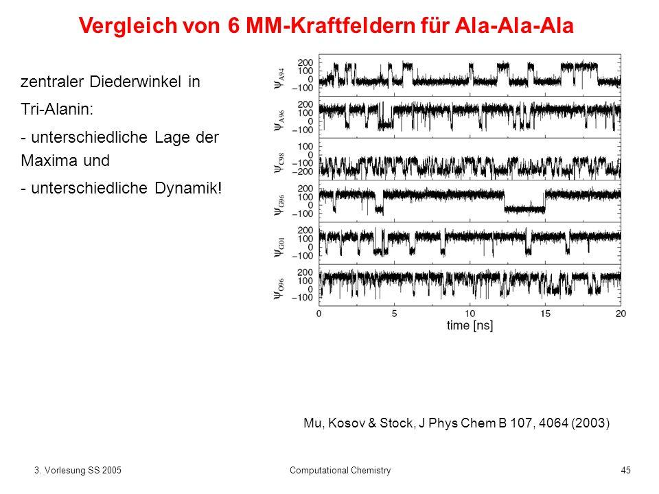 453. Vorlesung SS 2005 Computational Chemistry Vergleich von 6 MM-Kraftfeldern für Ala-Ala-Ala Mu, Kosov & Stock, J Phys Chem B 107, 4064 (2003) zentr