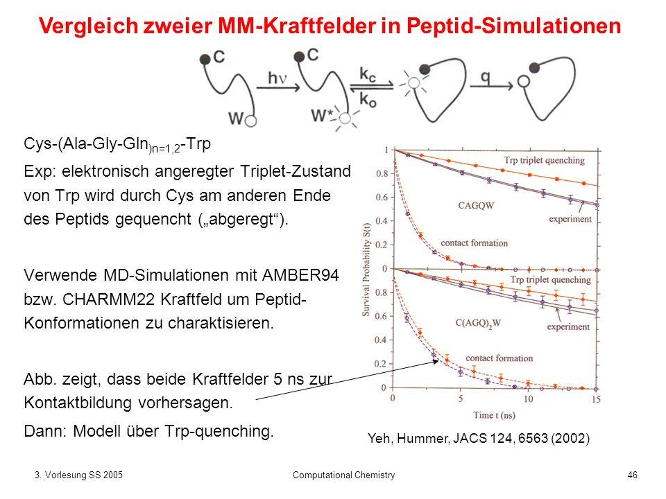 463. Vorlesung SS 2005 Computational Chemistry Vergleich zweier MM-Kraftfelder in Peptid-Simulationen Cys-(Ala-Gly-Gln )n=1,2 -Trp Exp: elektronisch a