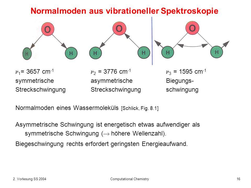 162. Vorlesung SS 2004 Computational Chemistry Normalmoden aus vibrationeller Spektroskopie 1 = 3657 cm -1 2 = 3776 cm -1 3 = 1595 cm -1 symmetrischea