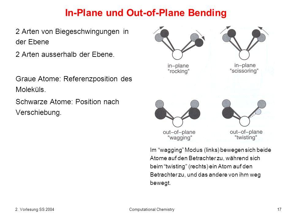 172. Vorlesung SS 2004 Computational Chemistry In-Plane und Out-of-Plane Bending 2 Arten von Biegeschwingungen in der Ebene 2 Arten ausserhalb der Ebe