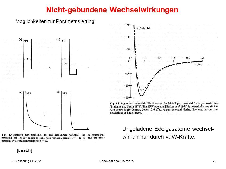 232. Vorlesung SS 2004 Computational Chemistry Nicht-gebundene Wechselwirkungen Möglichkeiten zur Parametrisierung: [Leach] Ungeladene Edelgasatome we