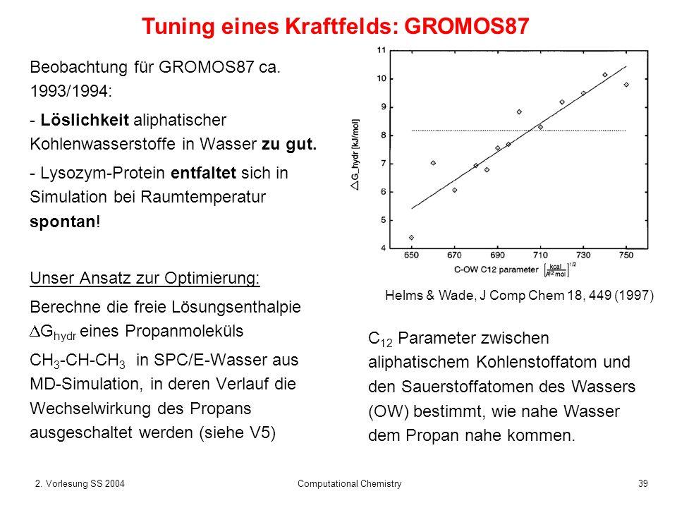 392. Vorlesung SS 2004 Computational Chemistry Beobachtung für GROMOS87 ca. 1993/1994: - Löslichkeit aliphatischer Kohlenwasserstoffe in Wasser zu gut