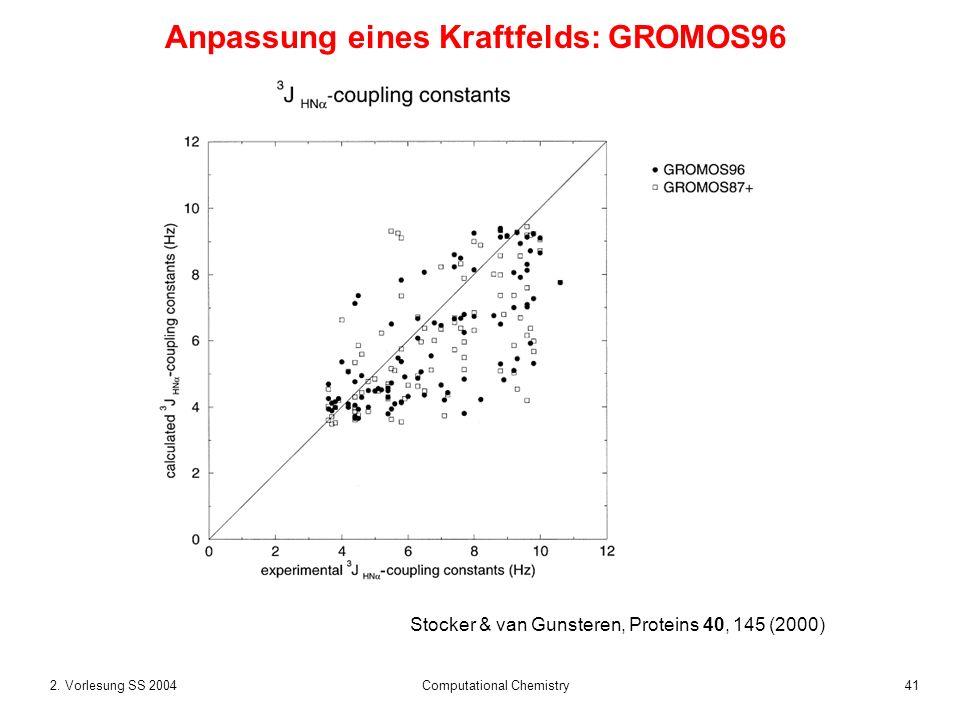 412. Vorlesung SS 2004 Computational Chemistry Anpassung eines Kraftfelds: GROMOS96 Stocker & van Gunsteren, Proteins 40, 145 (2000)