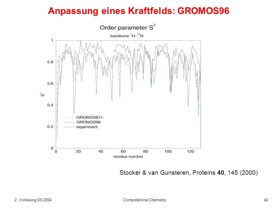 422. Vorlesung SS 2004 Computational Chemistry Stocker & van Gunsteren, Proteins 40, 145 (2000) Anpassung eines Kraftfelds: GROMOS96