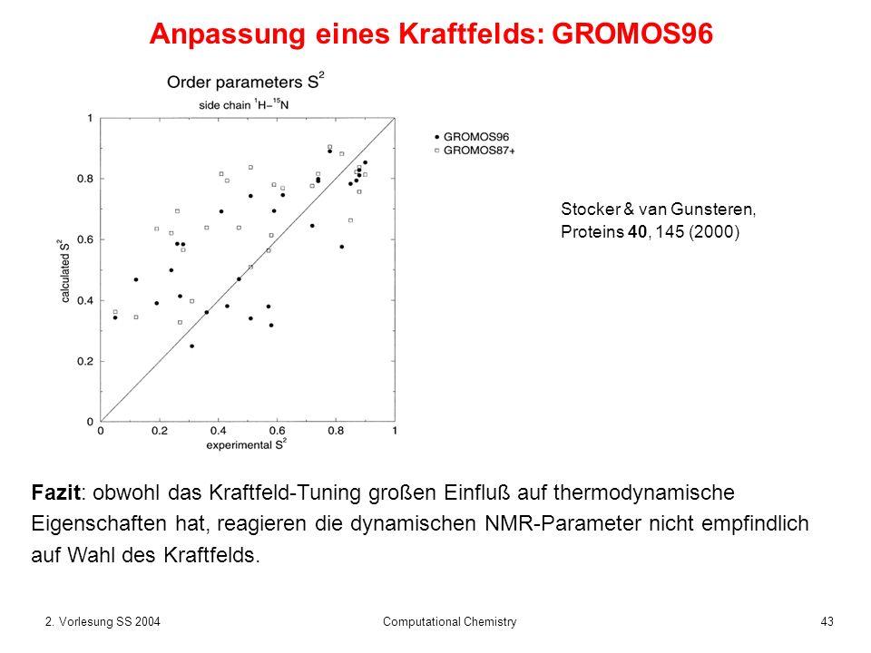 432. Vorlesung SS 2004 Computational Chemistry Stocker & van Gunsteren, Proteins 40, 145 (2000) Anpassung eines Kraftfelds: GROMOS96 Fazit: obwohl das