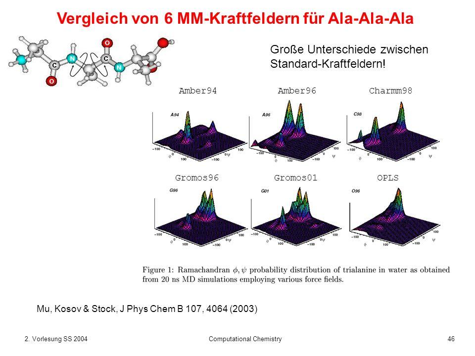 462. Vorlesung SS 2004 Computational Chemistry Vergleich von 6 MM-Kraftfeldern für Ala-Ala-Ala Mu, Kosov & Stock, J Phys Chem B 107, 4064 (2003) Große