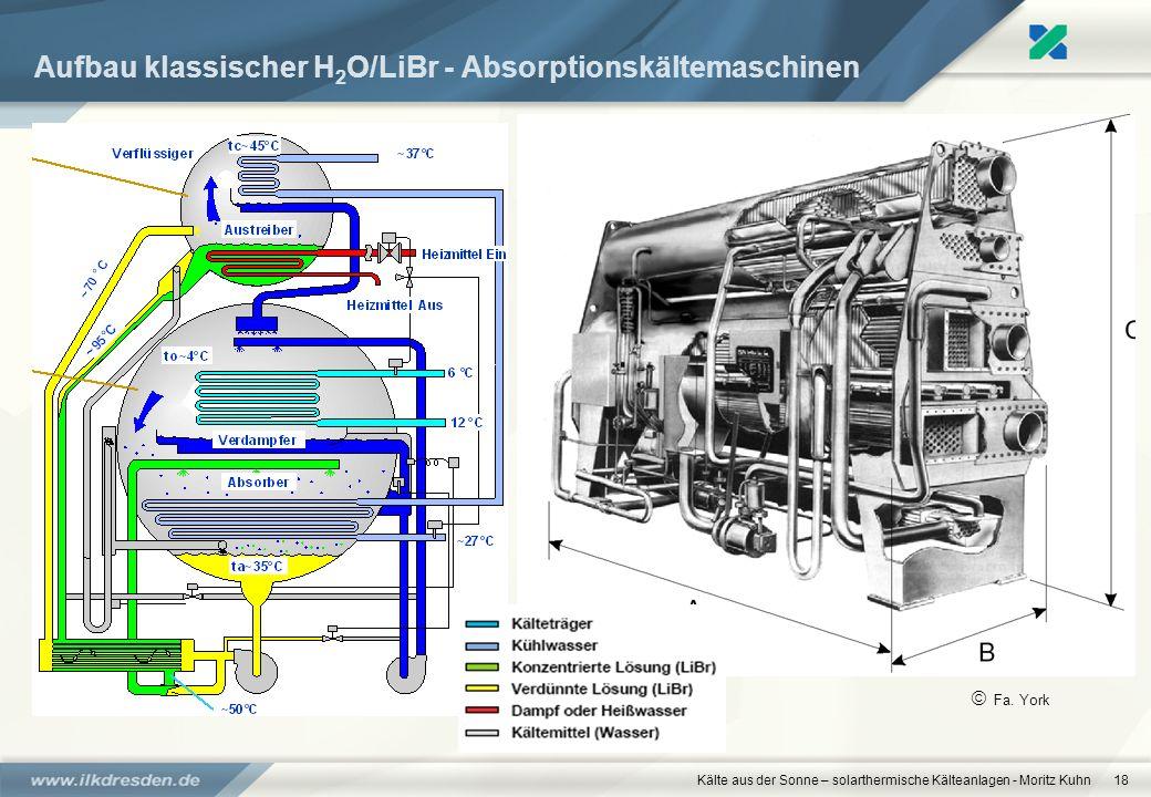 Kälte aus der Sonne – solarthermische Kälteanlagen - Moritz Kuhn18 Aufbau klassischer H 2 O/LiBr - Absorptionskältemaschinen Fa. York