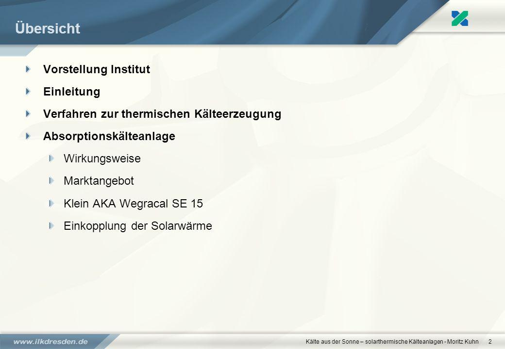 Kälte aus der Sonne – solarthermische Kälteanlagen - Moritz Kuhn2 Übersicht Vorstellung Institut Einleitung Verfahren zur thermischen Kälteerzeugung A