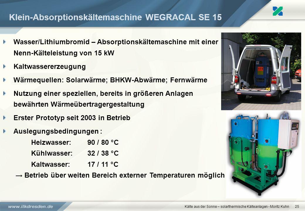 Kälte aus der Sonne – solarthermische Kälteanlagen - Moritz Kuhn25 Klein-Absorptionskältemaschine WEGRACAL SE 15 Wasser/Lithiumbromid – Absorptionskäl