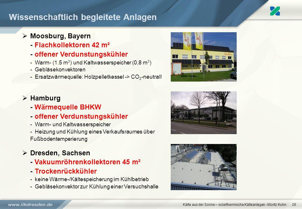 Kälte aus der Sonne – solarthermische Kälteanlagen - Moritz Kuhn26 Wissenschaftlich begleitete Anlagen Moosburg, Bayern - Flachkollektoren 42 m² - off