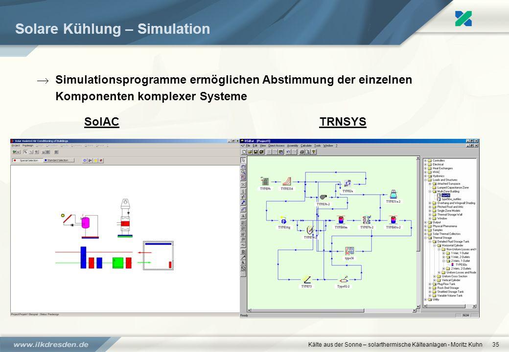 Kälte aus der Sonne – solarthermische Kälteanlagen - Moritz Kuhn35 Solare Kühlung – Simulation Simulationsprogramme ermöglichen Abstimmung der einzeln