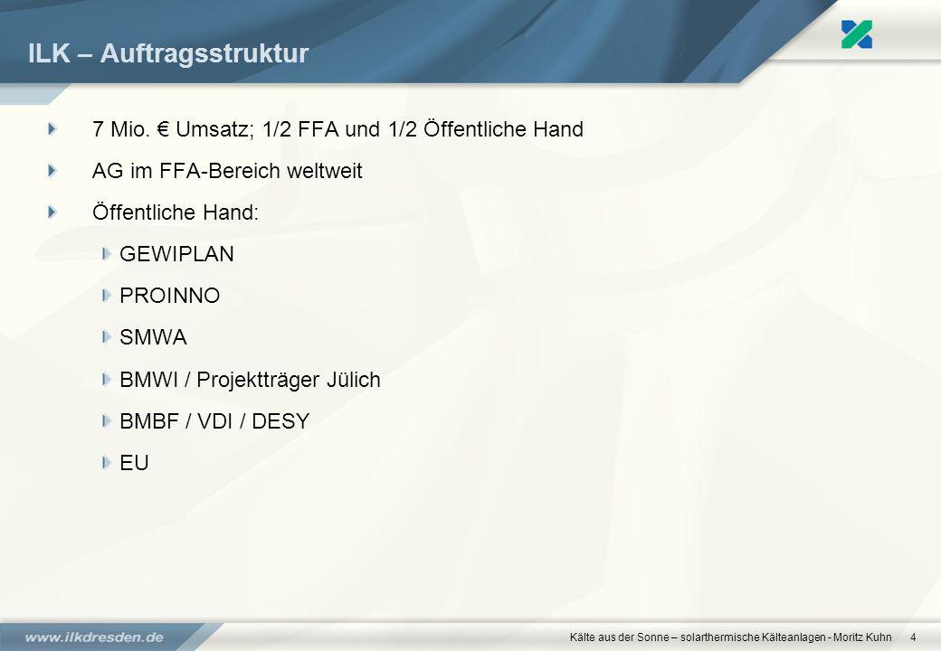 Kälte aus der Sonne – solarthermische Kälteanlagen - Moritz Kuhn4 ILK – Auftragsstruktur 7 Mio. Umsatz; 1/2 FFA und 1/2 Öffentliche Hand AG im FFA-Ber