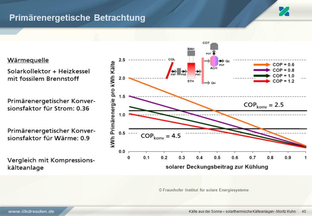 Kälte aus der Sonne – solarthermische Kälteanlagen - Moritz Kuhn40 Primärenergetische Betrachtung © Fraunhofer Institut für solare Energiesysteme
