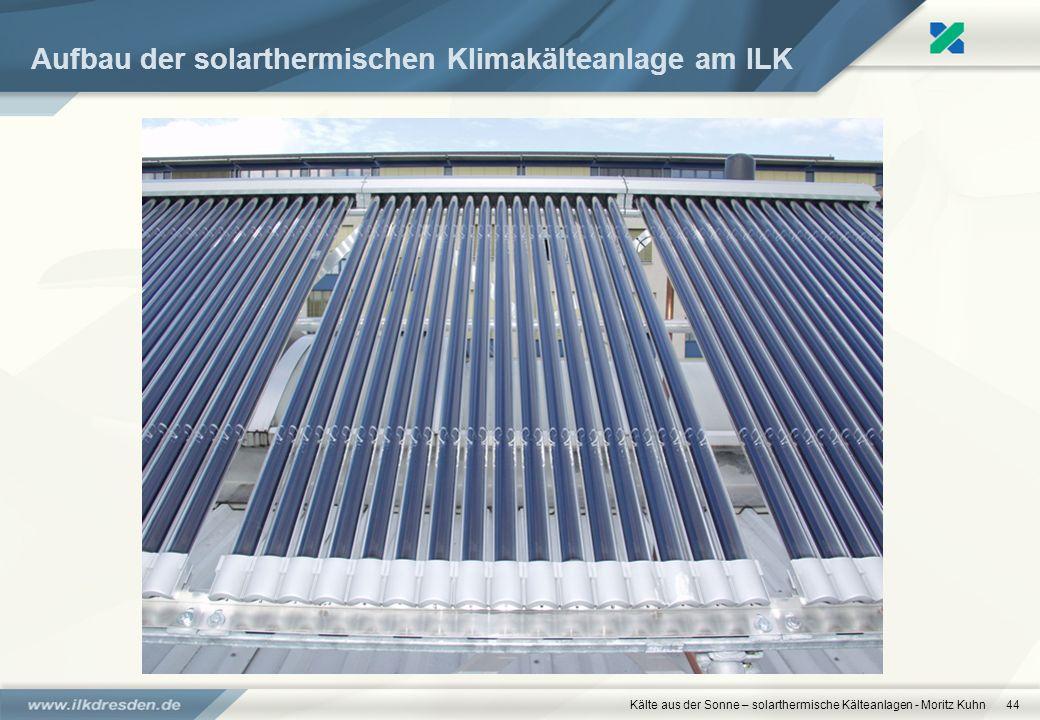 Kälte aus der Sonne – solarthermische Kälteanlagen - Moritz Kuhn44 Aufbau der solarthermischen Klimakälteanlage am ILK