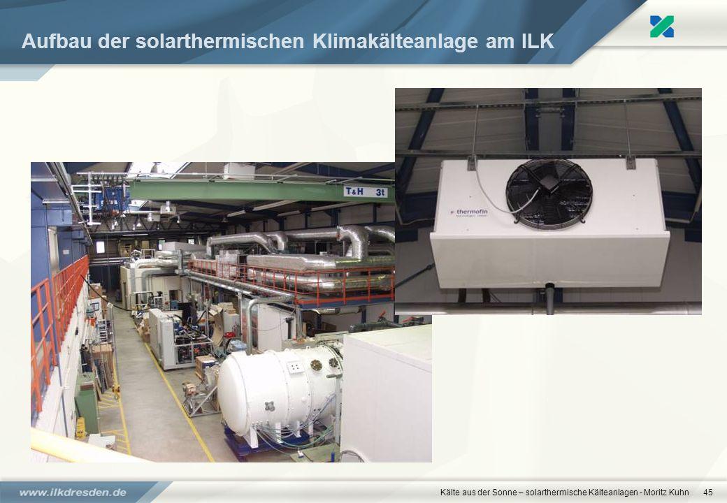 Kälte aus der Sonne – solarthermische Kälteanlagen - Moritz Kuhn45 Aufbau der solarthermischen Klimakälteanlage am ILK