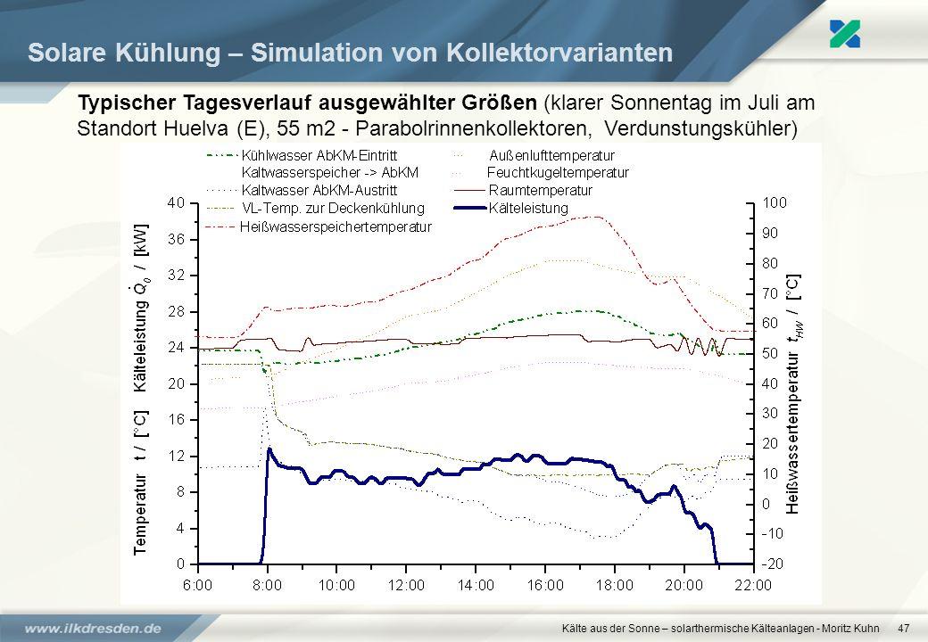 Kälte aus der Sonne – solarthermische Kälteanlagen - Moritz Kuhn47 Solare Kühlung – Simulation von Kollektorvarianten Typischer Tagesverlauf ausgewähl