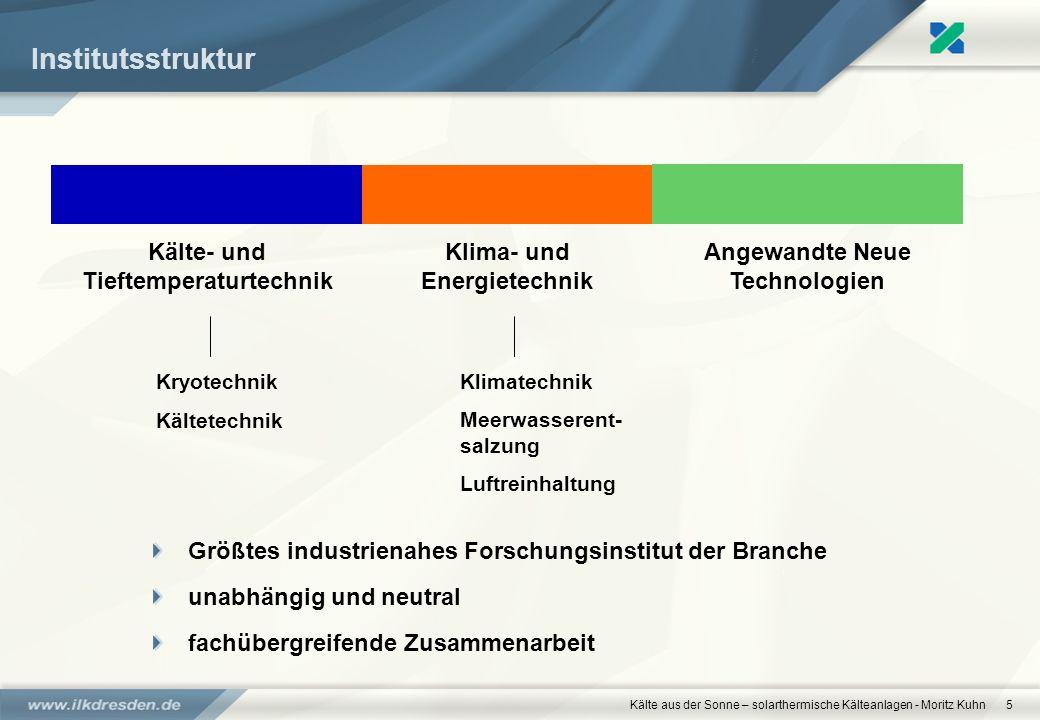 Kälte aus der Sonne – solarthermische Kälteanlagen - Moritz Kuhn5 Institutsstruktur Kälte- und Tieftemperaturtechnik Klima- und Energietechnik Angewan