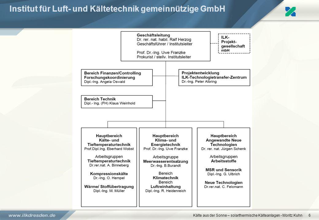 Kälte aus der Sonne – solarthermische Kälteanlagen - Moritz Kuhn6 Institut für Luft- und Kältetechnik gemeinnützige GmbH