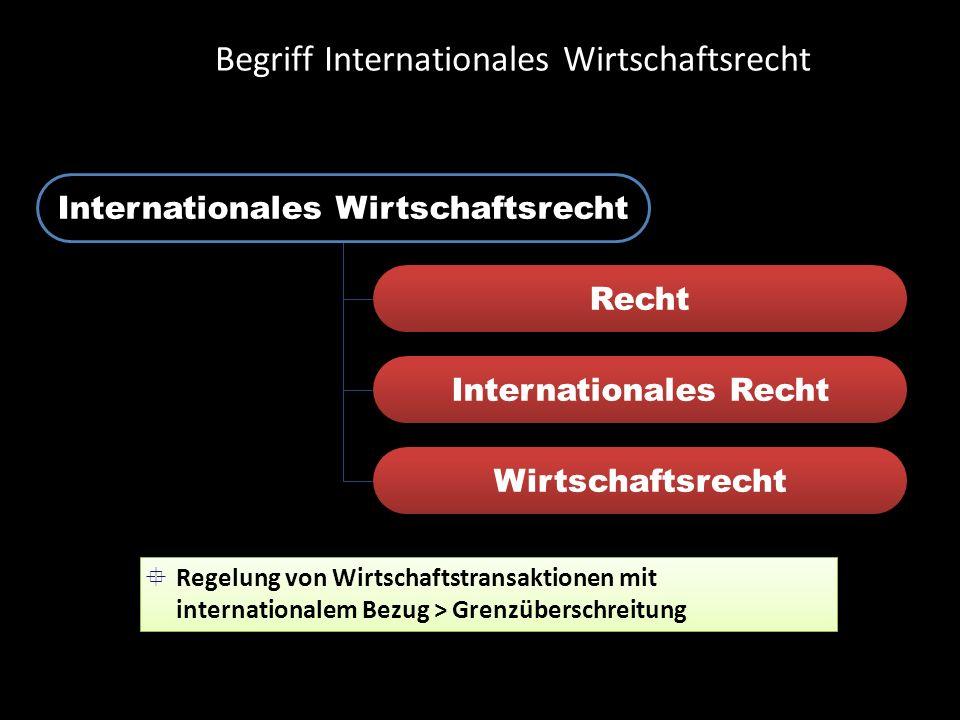 Begriff Internationales Wirtschaftsrecht Internationales Wirtschaftsrecht Recht Internationales Recht Wirtschaftsrecht Regelung von Wirtschaftstransak