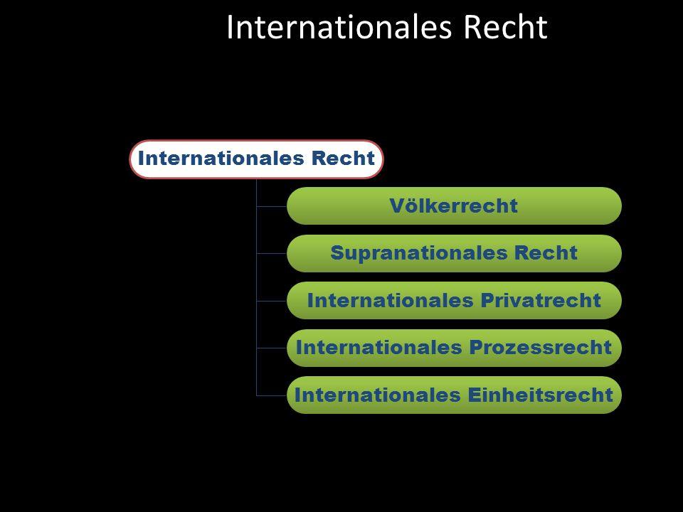 Internationales Recht Völkerrecht Internationales Einheitsrecht Internationales Privatrecht Internationales Prozessrecht Supranationales Recht