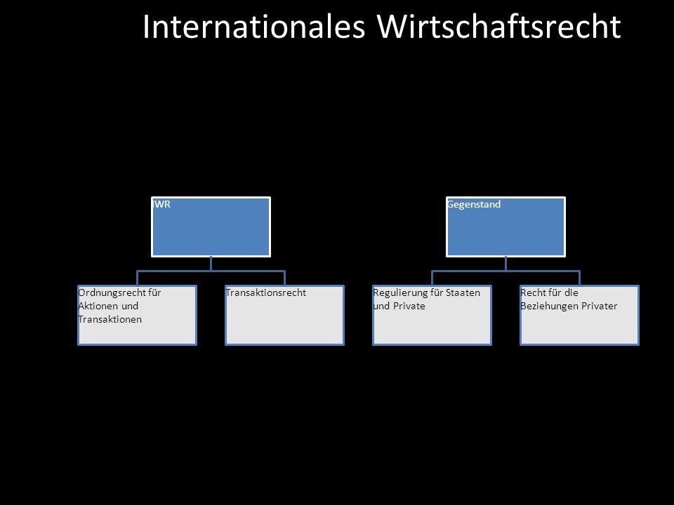 Internationales Wirtschaftsrecht IWR Ordnungsrecht für Aktionen und Transaktionen Transaktionsrecht Gegenstand Regulierung für Staaten und Private Rec