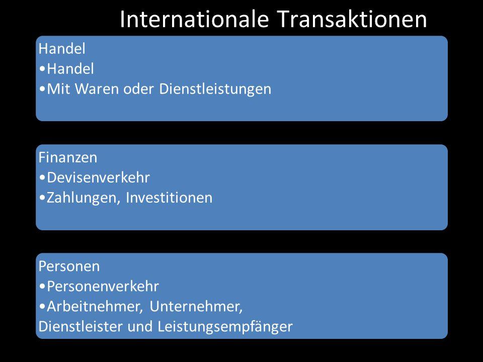 Internationale Transaktionen Handel Mit Waren oder Dienstleistungen Finanzen Devisenverkehr Zahlungen, Investitionen Personen Personenverkehr Arbeitne