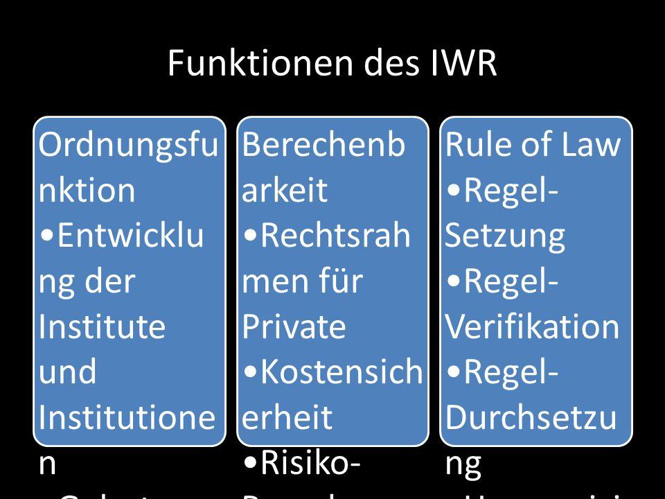 Funktionen des IWR Ordnungsfu nktion Entwicklu ng der Institute und Institutione n Gebote, Verbote, Steuerung Berechenb arkeit Rechtsrah men für Priva