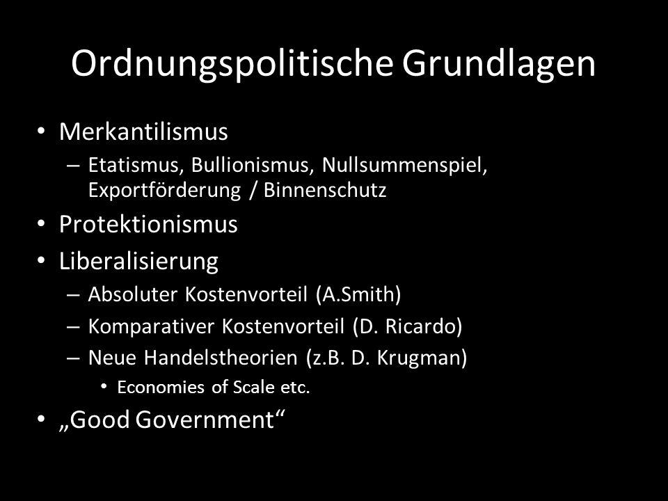 Ordnungspolitische Grundlagen Merkantilismus – Etatismus, Bullionismus, Nullsummenspiel, Exportförderung / Binnenschutz Protektionismus Liberalisierun