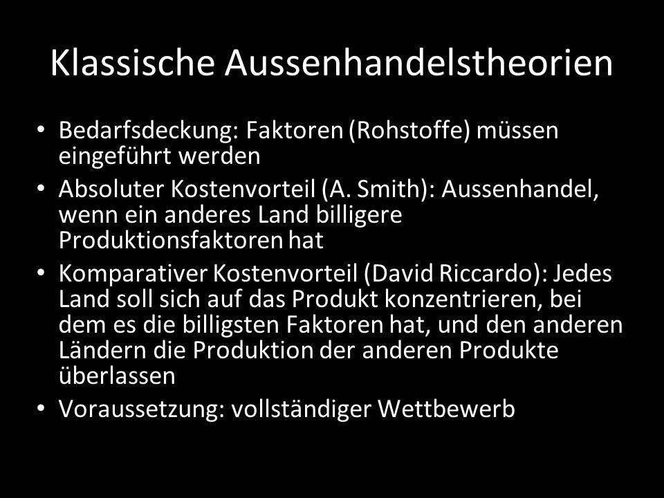 Klassische Aussenhandelstheorien Bedarfsdeckung: Faktoren (Rohstoffe) müssen eingeführt werden Absoluter Kostenvorteil (A. Smith): Aussenhandel, wenn