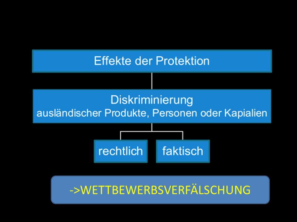 ->WETTBEWERBSVERFÄLSCHUNG
