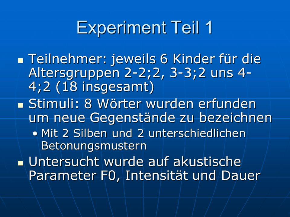 Experiment Teil 1 Teilnehmer: jeweils 6 Kinder für die Altersgruppen 2-2;2, 3-3;2 uns 4- 4;2 (18 insgesamt) Teilnehmer: jeweils 6 Kinder für die Altersgruppen 2-2;2, 3-3;2 uns 4- 4;2 (18 insgesamt) Stimuli: 8 Wörter wurden erfunden um neue Gegenstände zu bezeichnen Stimuli: 8 Wörter wurden erfunden um neue Gegenstände zu bezeichnen Mit 2 Silben und 2 unterschiedlichen BetonungsmusternMit 2 Silben und 2 unterschiedlichen Betonungsmustern Untersucht wurde auf akustische Parameter F0, Intensität und Dauer Untersucht wurde auf akustische Parameter F0, Intensität und Dauer