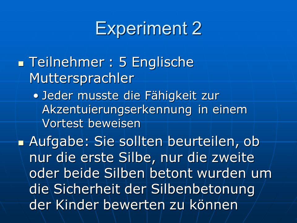 Experiment 2 Teilnehmer : 5 Englische Muttersprachler Teilnehmer : 5 Englische Muttersprachler Jeder musste die Fähigkeit zur Akzentuierungserkennung in einem Vortest beweisenJeder musste die Fähigkeit zur Akzentuierungserkennung in einem Vortest beweisen Aufgabe: Sie sollten beurteilen, ob nur die erste Silbe, nur die zweite oder beide Silben betont wurden um die Sicherheit der Silbenbetonung der Kinder bewerten zu können Aufgabe: Sie sollten beurteilen, ob nur die erste Silbe, nur die zweite oder beide Silben betont wurden um die Sicherheit der Silbenbetonung der Kinder bewerten zu können