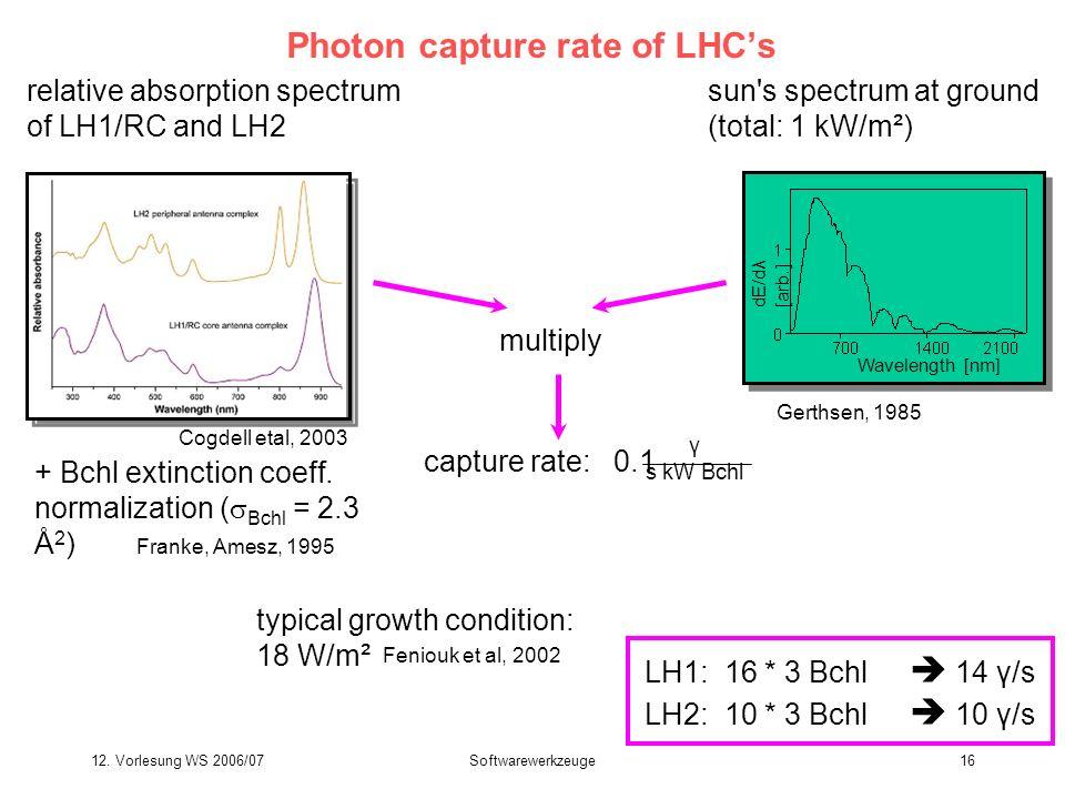 12. Vorlesung WS 2006/07Softwarewerkzeuge16 Photon capture rate of LHCs + Bchl extinction coeff. normalization ( Bchl = 2.3 Å 2 ) relative absorption